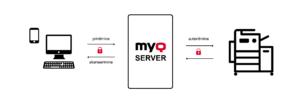 MyQ server